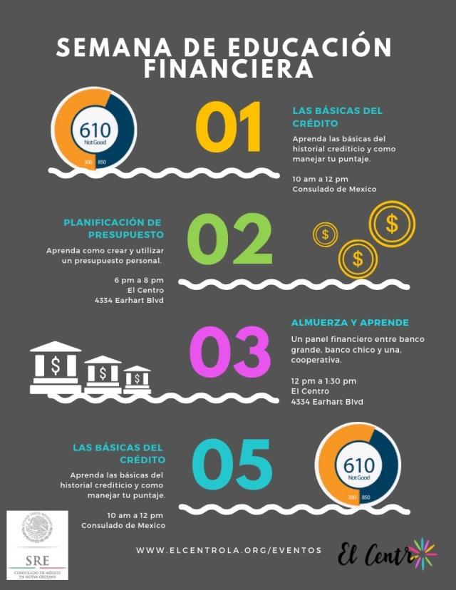 Semana Financiera 2019